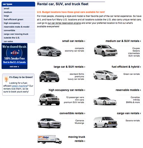 Car Types Rental by Top 1 390 Reviews And Complaints About Budget Rent A Car