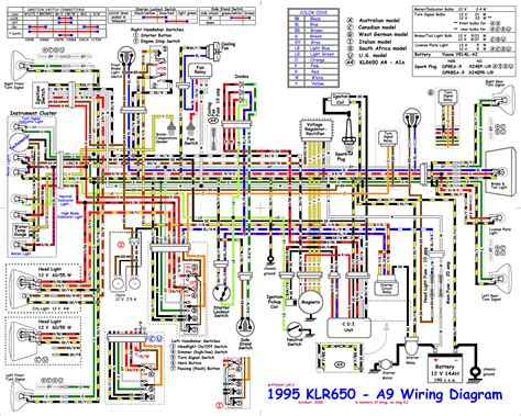 electrical switch wiring diagram kawasaki klr650 color wiring diagram empire