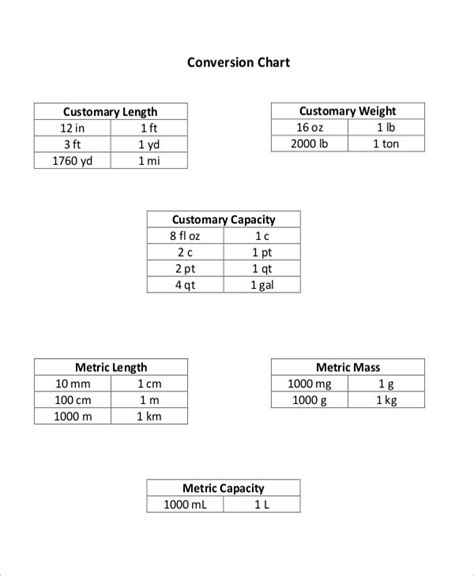 simple combover lengths of measure 9 basic metric conversion chart templates free sle