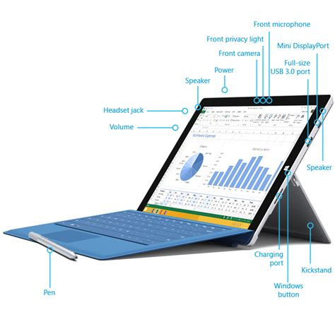 mmc layout guide surface pro 3 features
