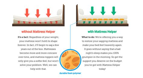 mattress sinks in middle how to mattress softer 3 give your bed an added layer
