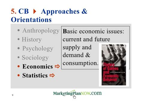 String As Mathematics An Anthopology Approach consumer bahavior 3 a marketing plan prerequisite by www marketingpla