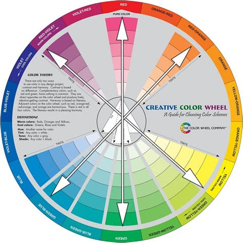 makeup color wheel eye colors and the secrets of makeup color matching