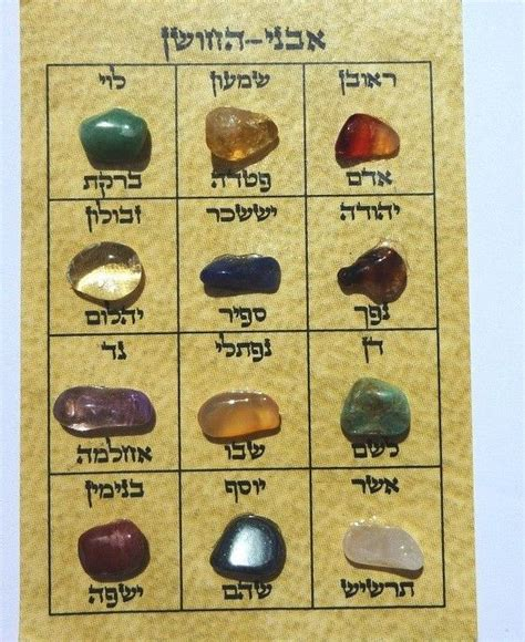 high priest breastplate hoshen 12 stones tribes set sheet
