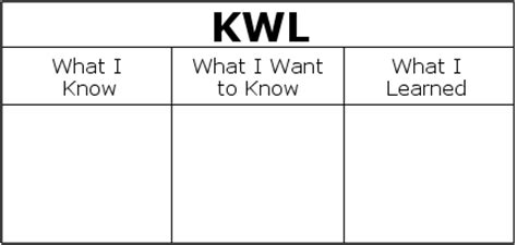 printable kwl chart kwl chart my educational journey