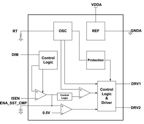 transistor d5032 datasheet transistor d5032 datasheet 28 images sn74ls112 datasheet pdf instruments 7411 datasheet pdf