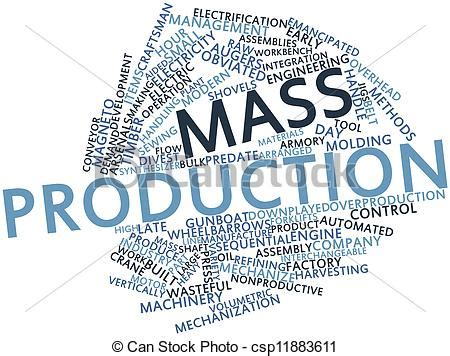 clipart of mass production abstract word cloud for mass