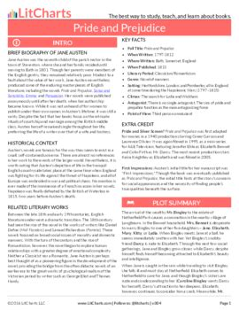 pride and prejudice themes litcharts sign up for litcharts a pdf downloads teacher editions