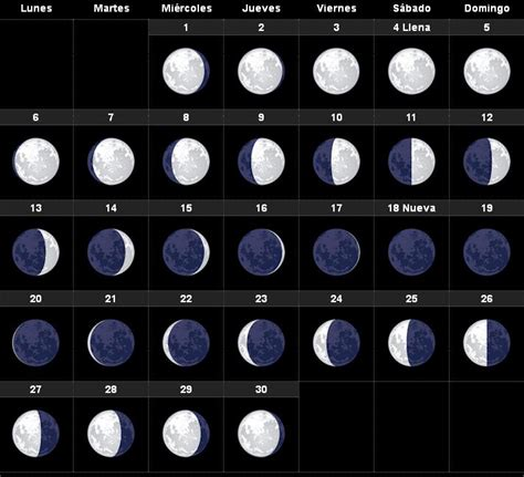 almanaque lunar para la pesca en abril new calendar template site calendario lunar 2015 abril esoterismos com