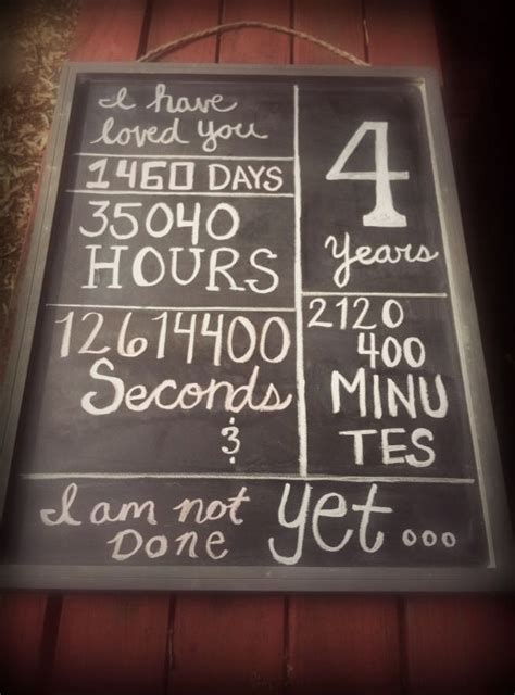 4th year wedding anniversary gift 4 year anniversary chalkboard for hubby
