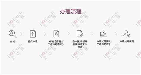 Invitation Letter With Attention Attention China Work Visa Invitation Letter Just Cancelled