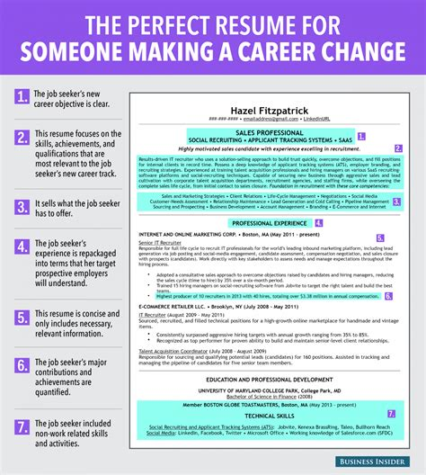 Free Resume Sles For Career Changers Ideal Resume For Someone A Career Change Business Insider