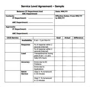 service level agreement template free top 5 resources to get free service level agreement blank pdf service level agreement template