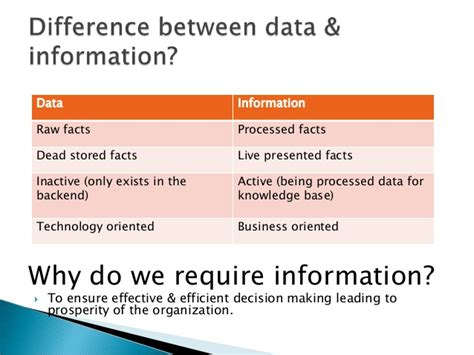 Difference Between Mba In Information Technology And Information Systems by Management Information System