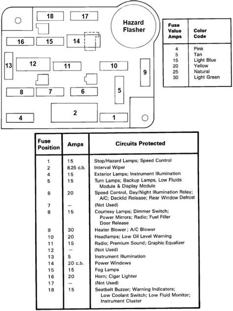 1989 Mustang Fuse Box Diagram Engine Bay