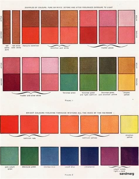 108 best images about historic and vintage paint colour reference on paint colors