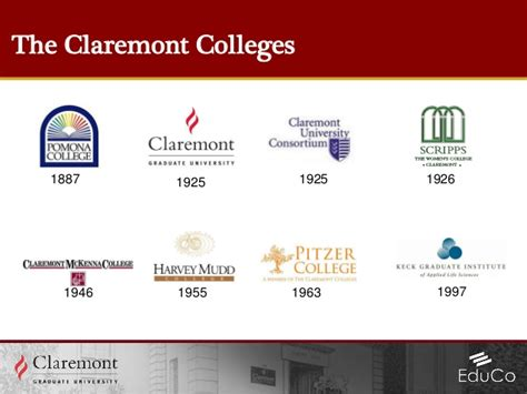 Claremont Mckenna Mba Ranking by Claremont Graduate Edu Co Presentation V2 3