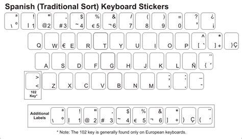 keyboard layout in windows 10 spanish keyboard layout windows 10 video search engine