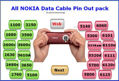 all nokia data cable pin out pack pakistan the best gsm