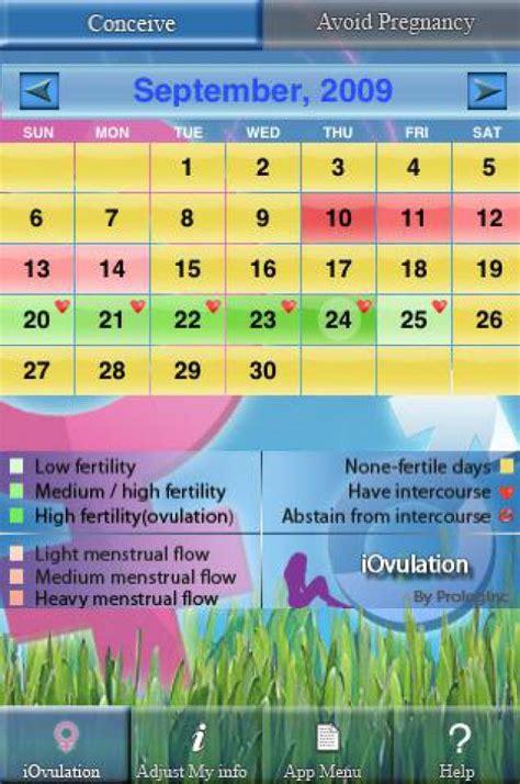 Calendar Method Calculator For Irregular Menstrual Cycle Pregnancy Chart