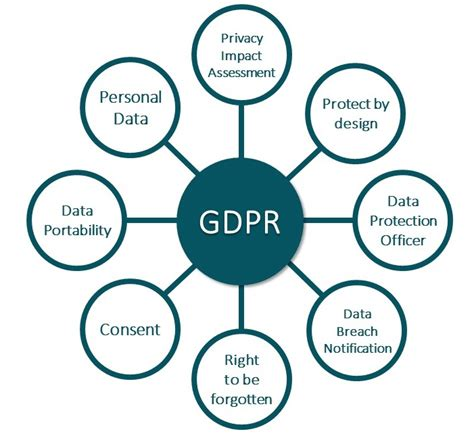 Financial Controller Resume Examples by Gdpr Telkeda Ltd