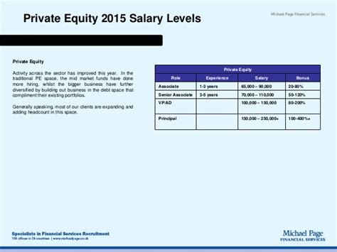 front office salary survey 2015