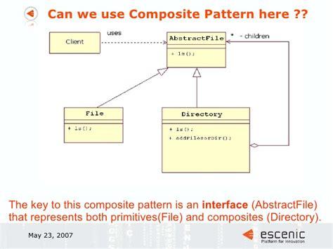 composite design pattern là gì composite design pattern