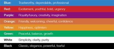 we colors psychology design how to use colors to evoke emotions