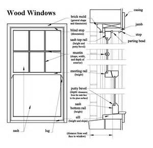 Awning Frame Parts Addressing Windows Preservation Winter Park