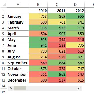 How To Create Heat Map In Excel Using Conditional Formatting Sales Heat Map Template