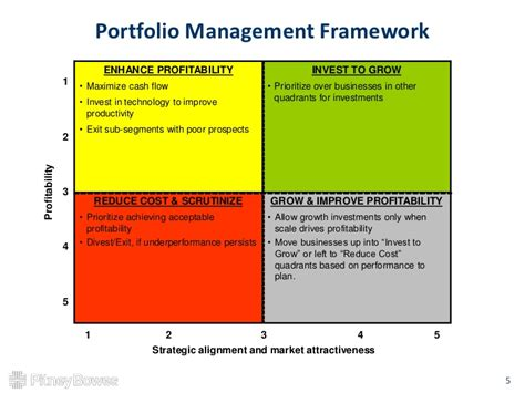 portfolio analysis template portfolio analysis
