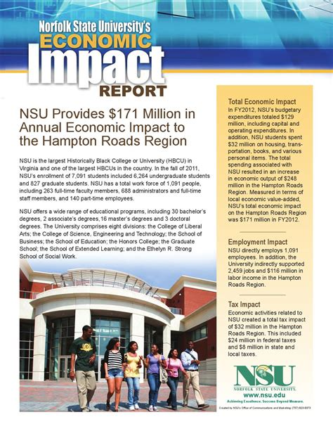 Norfolk State Mba by Norfolk State Economic Impact Report By Norfolk