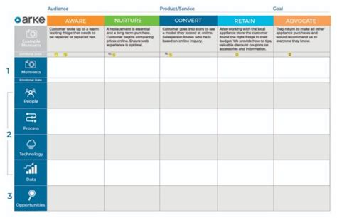 How To Create Customer Journey Maps And Improve Brand Experience Customer Journey Map Excel Template