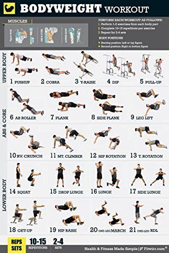 Fitness Software 5 by Bodyweight Workout Exercise Poster For 18 Quot X24