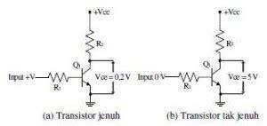 transistor berfungsi sebagai saklar meningkatkan performansi transistor sebagai saklar