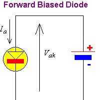 forward biased silicon diode acu semiconductor diode equations