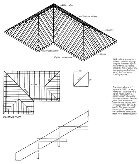 Hip Roof Framing Details Roof Framing Engineering And Construction