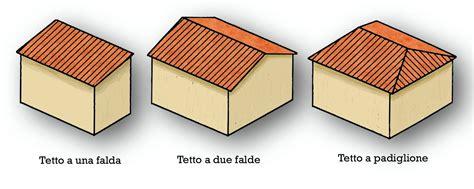 Tetto A Tre Falde by I Tetti