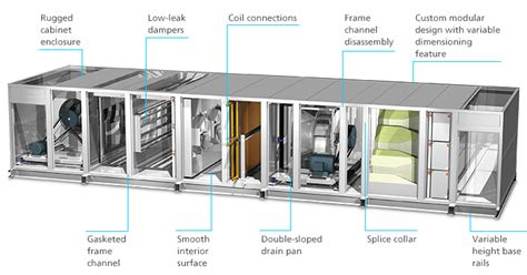Ac Fcu air handler unit diagram 24 wiring diagram images