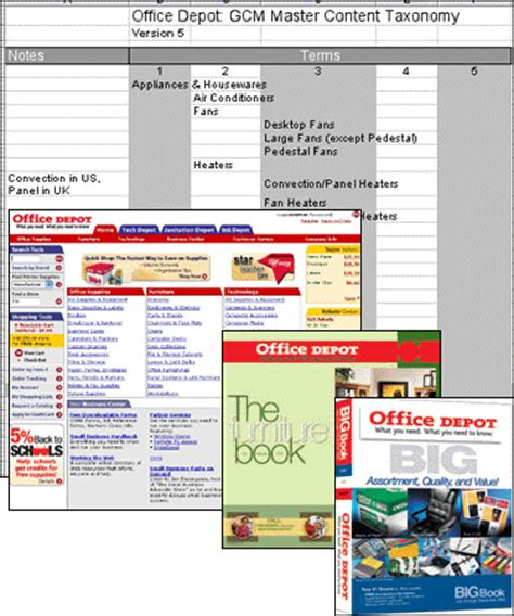 Office Depot Computer Repair Coupons Free Standing Tubs Home Depot Reengineering Flowchart