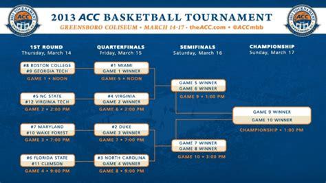 2014 acc basketball tournament bracket cfp rankings images