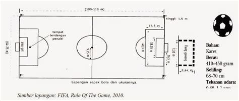 ukuran lapangan sepakbola standar nasional fifa internasional