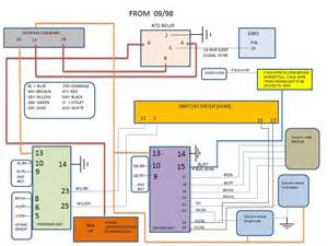 e39 wiring diagram electric seats and heated and column bmw5 gallery bmw 5 series owners board