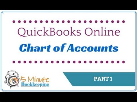 quickbooks accounting tutorial youtube 23 best images about chart of accounts on pinterest