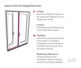 Pella Patio Door Replacement Parts Parts Of A Door Door Anatomy Glossary Pella