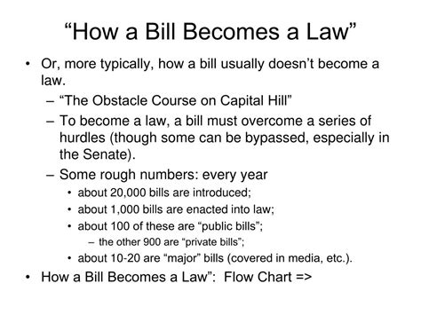 shadow play a procedural a bill slider mystery books ppt congress as a legislative assembly structure and