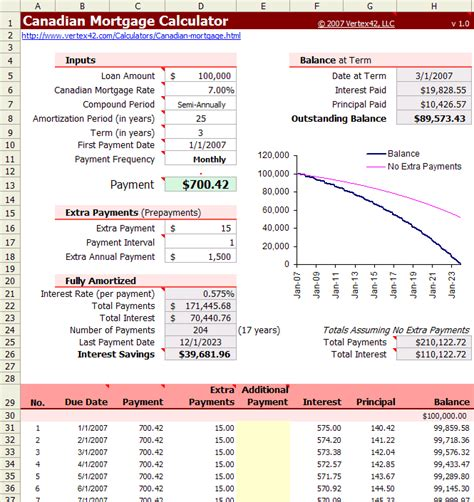 mortgage amortization table mortgage amortization in canada mortgage payment quotes quotesgram