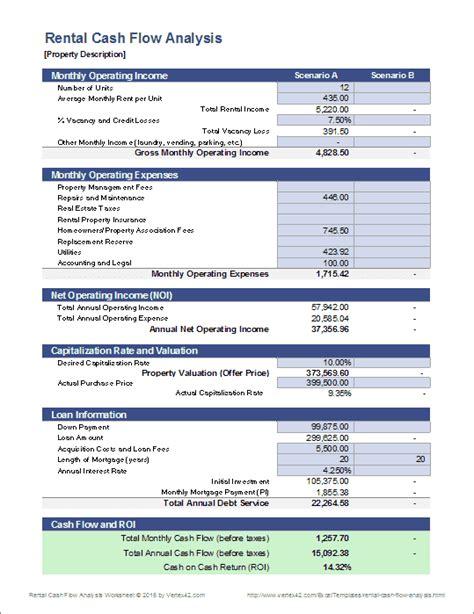 Cash Flow Analysis Worksheet for Rental Property