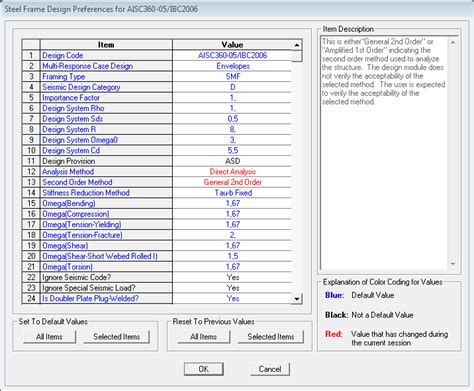 Modification Factor Slab Design by Aisc Direct Analysis Method Technical Knowledge Base