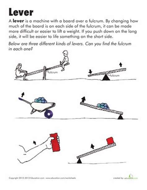 6 Simple Machines Worksheet by Simple Machines Lever